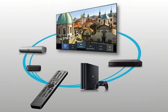Sony KD-43X85J televizor