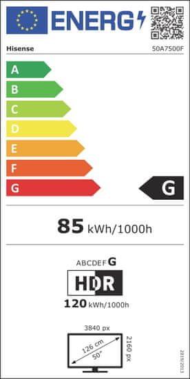Hisense 50A7500F