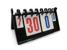 SEDCO Ukazovateľ skóre RICHMORAL 0-30 plastový