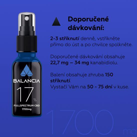 BALANCIA Plnospektrální CBD Olej 17% - sprej