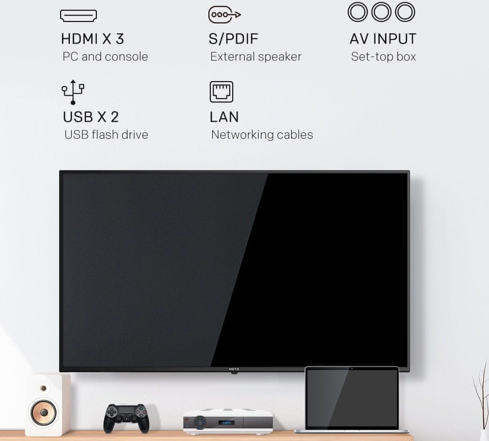 metz tv televízia 4k 2021 wi-fi hdmi usb lan