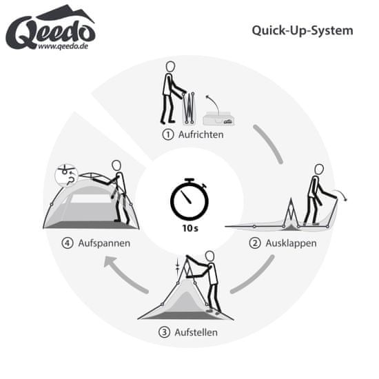 Qeedo šotor Quick Ash 2, siv