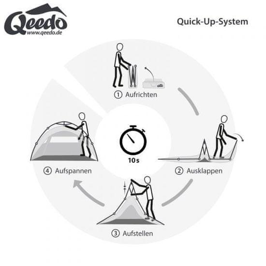 Qeedo senčnik za na plažo Quick Bay, mint