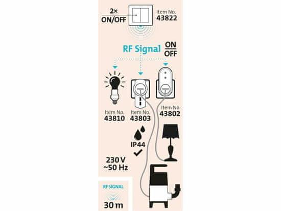 Extol Light vypínač/ovladač, dvojitý, 2ks