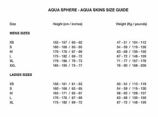 Aqua Sphere Neoprenové šortky SKIN šedá XS
