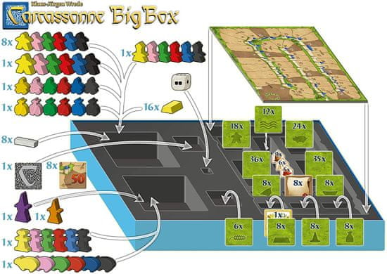 Hans im Glück družabna igra Carcassonne Big Box nemška izdaja