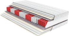 Trianova Vzmetnica Pocket Roll II - 180x190 cm