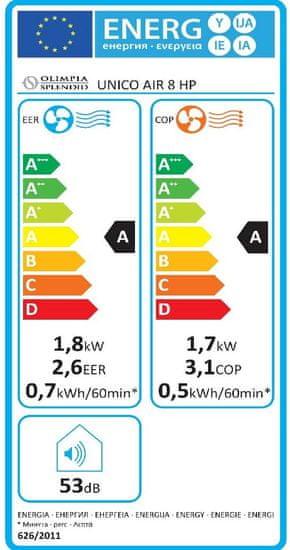 Olimpia Splendid Klimatizace Olimpia Splendid Unico Air 8 HP