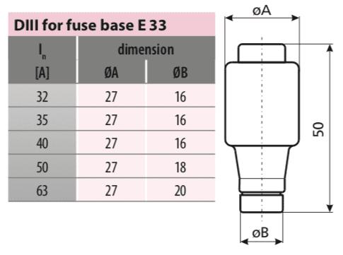 DIII 35A valcová pojistka E33 5 ks