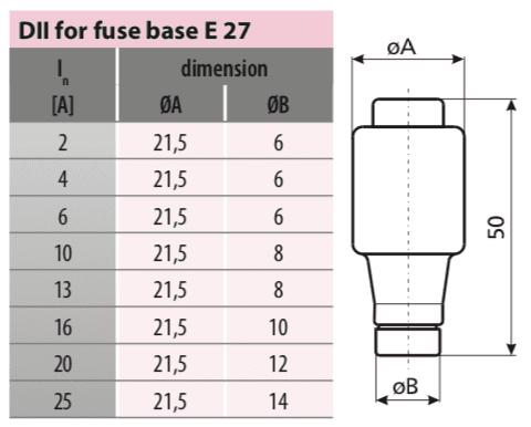 DII T 25A válcová pojistka pomalá E27 5 ks