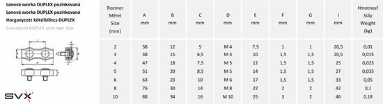 SVX Lanová svorka DUPLEX pozinkovaná 5mm 10 ks