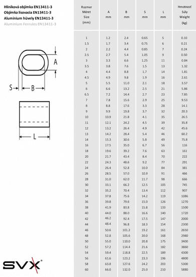 SVX Objímka hliníková EN13441-3 4mm 30 ks