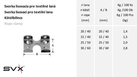 SVX Svorka lisovací pro textilní lana 16mm 5 ks