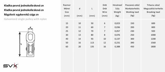SVX Kladka jednokolečková pevná 20 6/20mm 5 ks