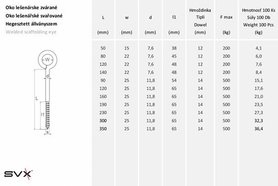 SVX  Oko lešenárske zvárané DIN 4420 zn 11,8x120mm 2 ks