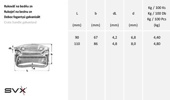 SVX Rukoväť na bedňu Zn 110mm 2 ks
