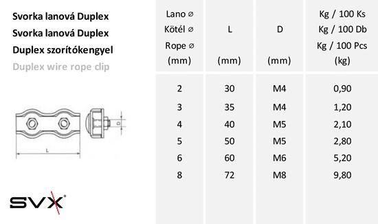 SVX Nerezová lanová svorka DUPLEX AISI316 6mm