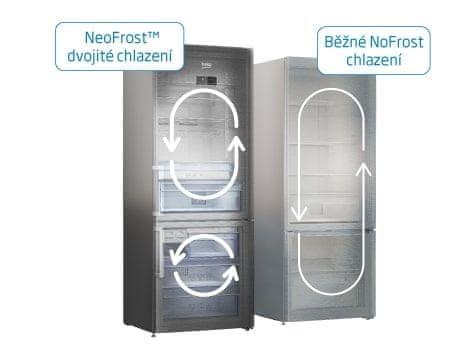 Americká chladnička Beko GN1426234ZDXN NeoFrost