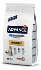 ADVANCE Cat Adult losos a rýže Sensitive 1,5 kg