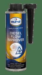 Eurol Aditiv Eurol Diesel Flow 250ml