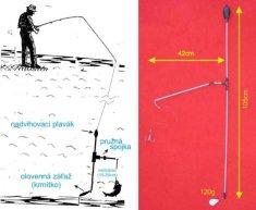 Sports Bójka podvodná 120g/105cm/42cm