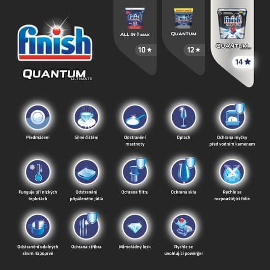 Finish Quantum Ultimate - mosogatógép kapszula, 80 db