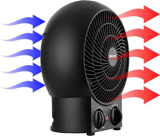 SENCOR Teplovzdušný ventilátor SFH 7021BK